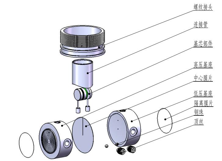 PC90D单晶硅差压传感器爆炸图