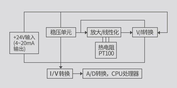 【沃天分享】 Pt100 铂热电阻的温度变送器