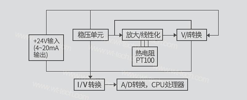 Pt100 铂热电阻的温度变送器结构图