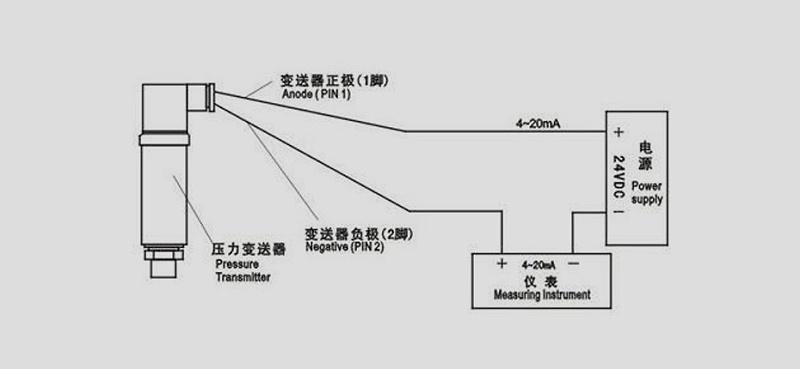 二线制传感器工作原理