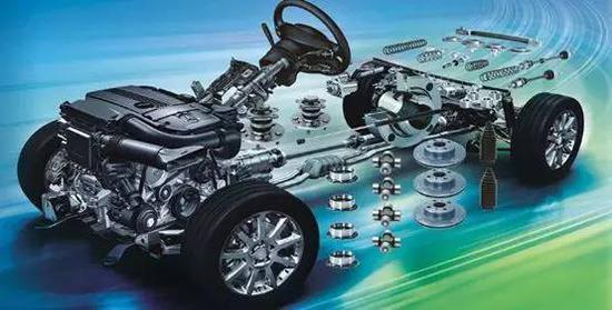 汽车传感器1