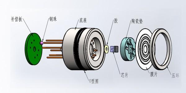 扩散硅压力芯体的内部结构