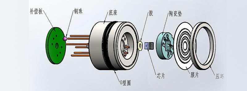 扩散硅芯体的内部结构