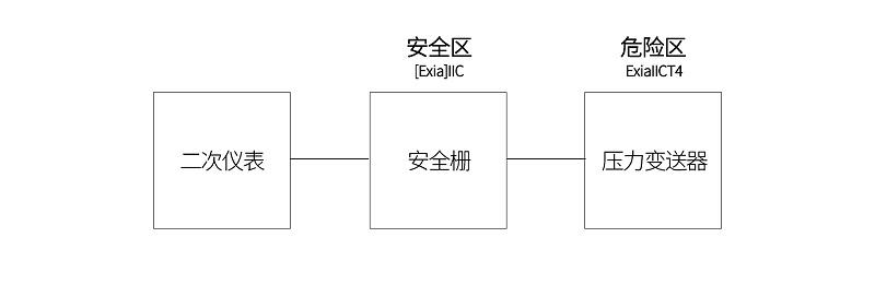 本安系统接线方式