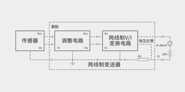 二线制4~20mA压力变送器工作原理图