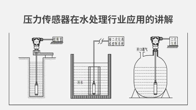 压力传感器在水处理行业应用的讲解